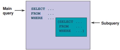 Sub Query MySQL