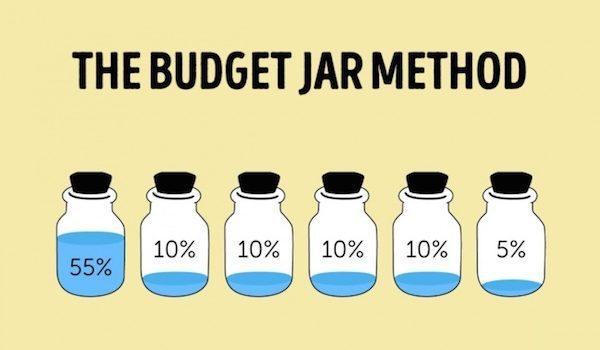 Metode Jar akan Membantu Kamu dalam Mengelola dan Menyimpan Keuangan Kamu dengan Benar